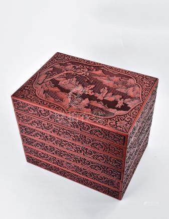 晚清 剔紅開光人物格盒