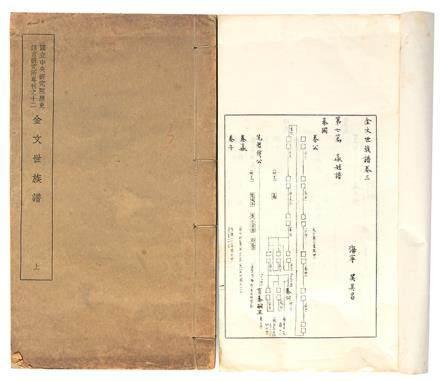 《金文世族譜》上下冊 1936年 商務印書館