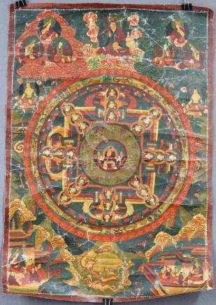 Kalachakra ? Mandala, China / Tibet old.