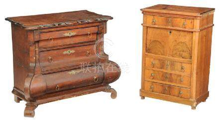 Two Continental Miniature Chests