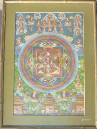 Thangka. Tibet.