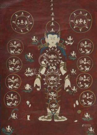 Thangka der 5 ChakrasIndien, 20. Jh., Gouache/Leinen, zentrale Darstellung eines kosmischen