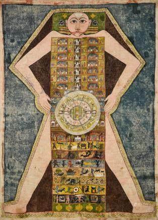 THE COSMIC MAN (LOKAPURUSHA)  RAJASTHAN, 18TH CENTURY