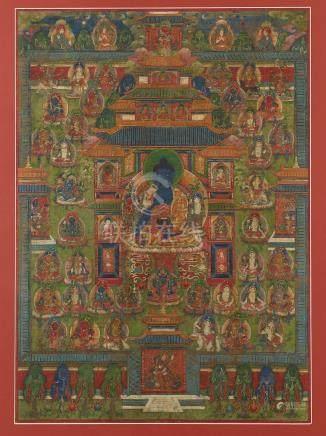 Mandala de Bhaishajyaguru (Sangs-rgyas Sman-bla)Tibet ca 17°-18° siècleDétrempe