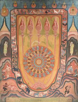 "A BURMESE THERAVEDA BUDDHIST THANGKA, ""Footprint of the Buddha,"" ATTRIBUTED TO THE KONBAUNG"