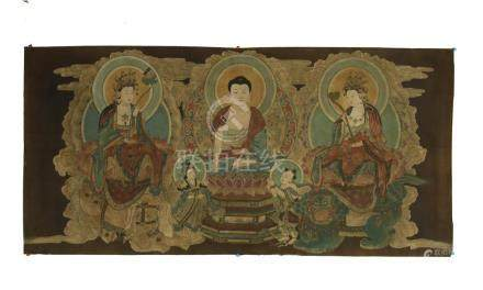 19th C. Tibetan painted colour on silk Thangka
