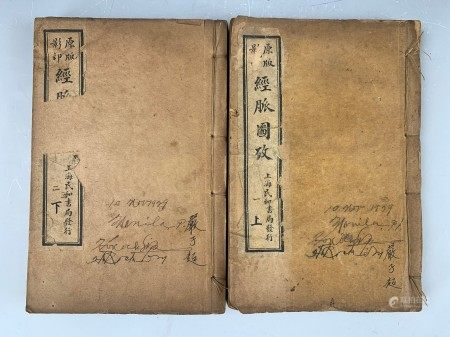 Tranditional Chinese Medicine Two Books
