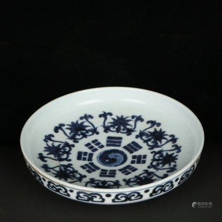 Chinese Blue And White Porcelain With Pattern Of Gossip