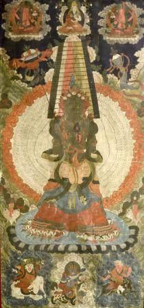 TANKA TIBETAIN Scène de divinité