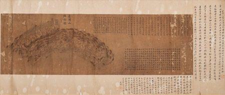 清 《臺灣山海全圖》 周退密題跋 卷軸