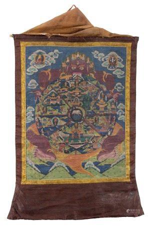 西藏 十九世紀 瑪哈嘎拉唐卡